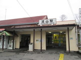 流山駅駅舎